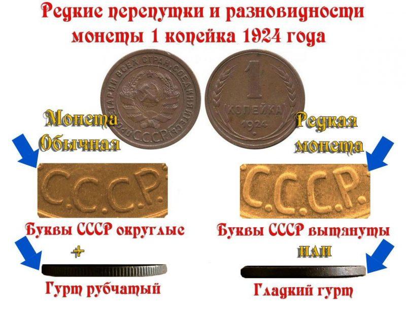 Разновидности монеты 1 копейка 1924 года
